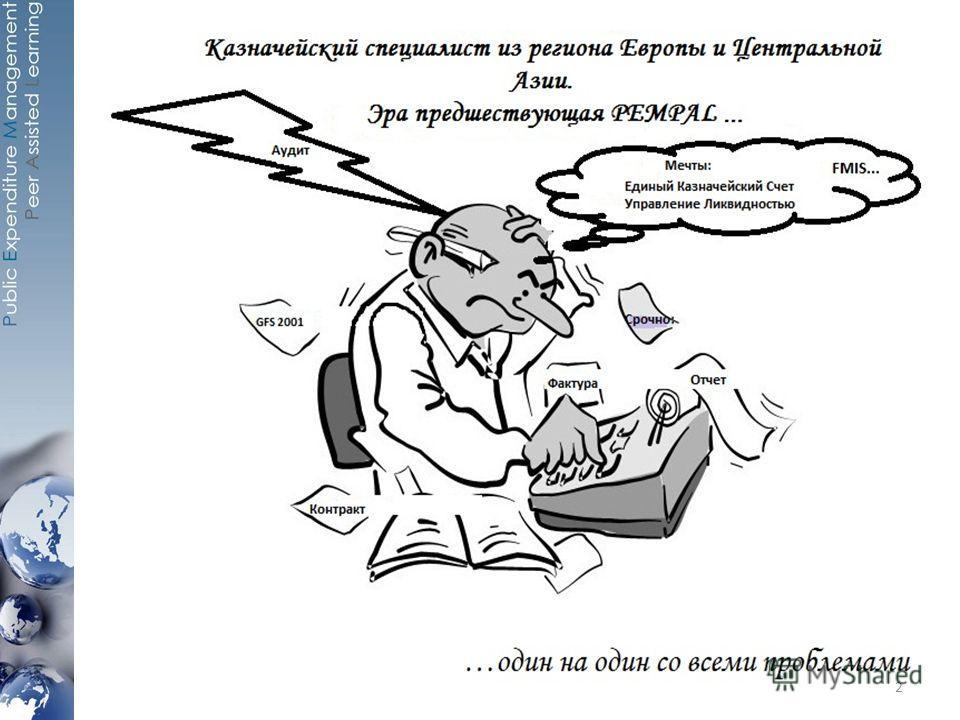 Казначейское Сообщество PEMPAL 2006 Достижения 2013 Планы 2017 1