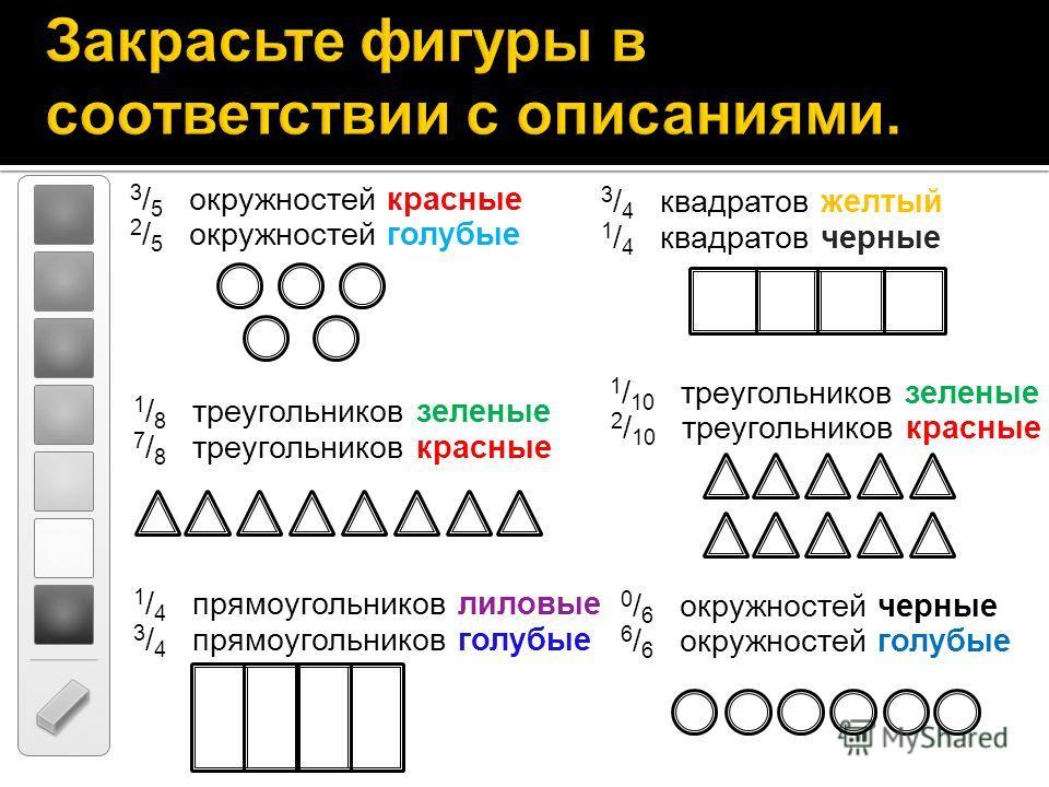 Закрасьте фигуры в соответствии с описаниями. 3 / 5 окружностей красные 1 / 8 треугольников зеленые 3 / 4 квадратов желтый 1 / 4 прямоугольников лиловые 0 / 6 окружностей черные 1 / 10 треугольников зеленые 2 / 10 треугольников красные 6 / 6 окружнос