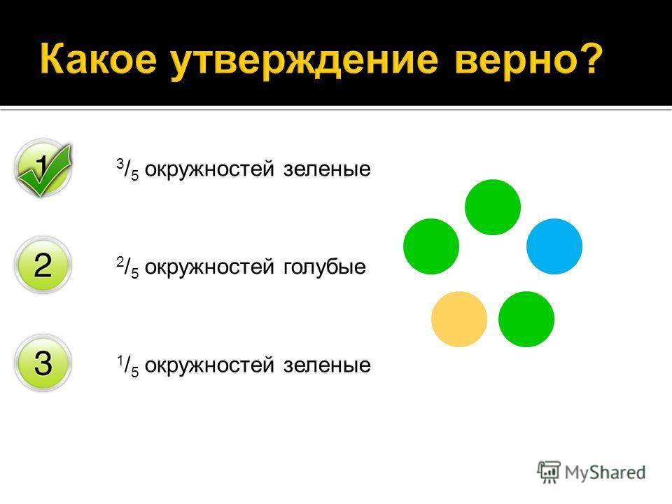 3 / 5 окружностей зеленые 2 / 5 окружностей голубые 1 / 5 окружностей зеленые Какое из следующих определений правильно характеризует окружности?