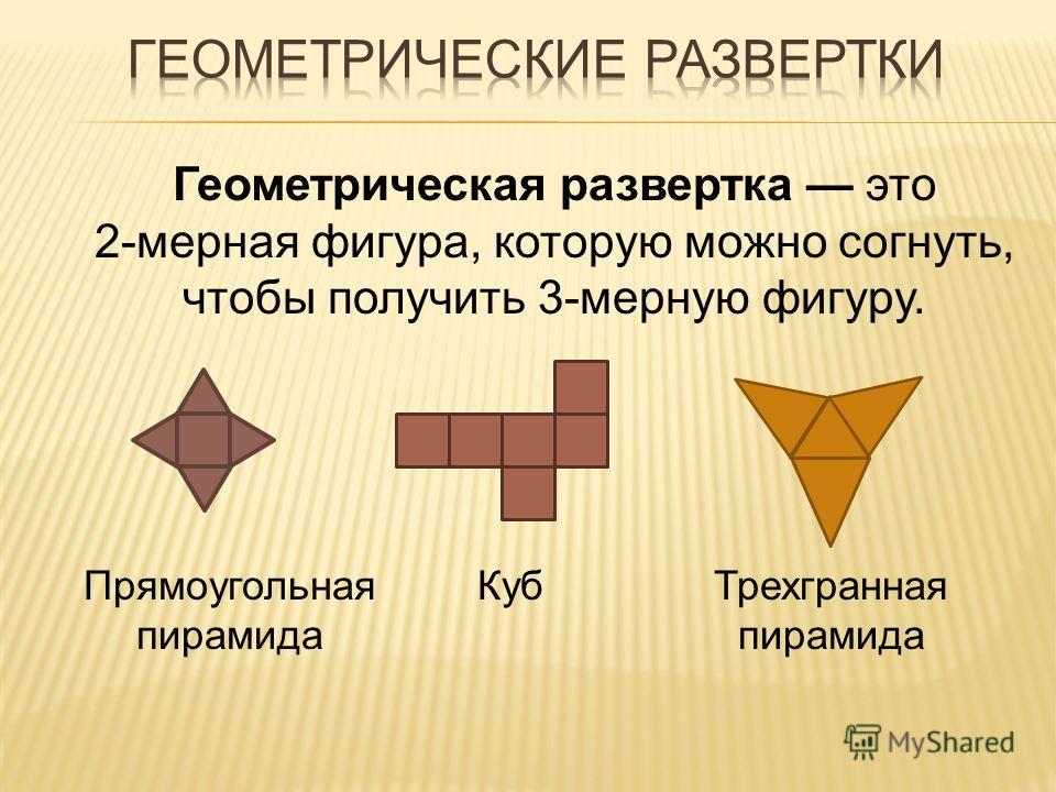 Геометрическая развертка это 2-мерная фигура, которую можно согнуть, чтобы получить 3-мерную фигуру. Прямоугольная пирамида КубТрехгранная пирамида