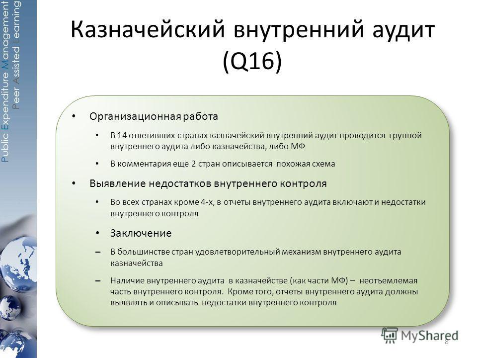 Казначейский внутренний аудит (Q16) 8 Организационная работа В 14 ответивших странах казначейский внутренний аудит проводится группой внутреннего аудита либо казначейства, либо МФ В комментария еще 2 стран описывается похожая схема Выявление недостат