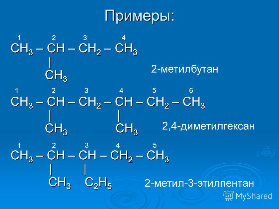 Примеры: СН 3 – СН – СН 2 – СН 3 | CH 3 CH 3 CH 3 – CH – CH 2 – CH – CH 2 – CH 3 | | | | CH 3 CH 3 CH 3 CH 3 CH 3 – CH – CH – CH 2 – CH 3 | | | | CH 3 C 2 H 5 CH 3 C 2 H 5 2-метилбутан 2,4-диметилгексан 2-метил-3-этилпентан 1 2 3 4 1 2 3 4 5 6 1 2 3