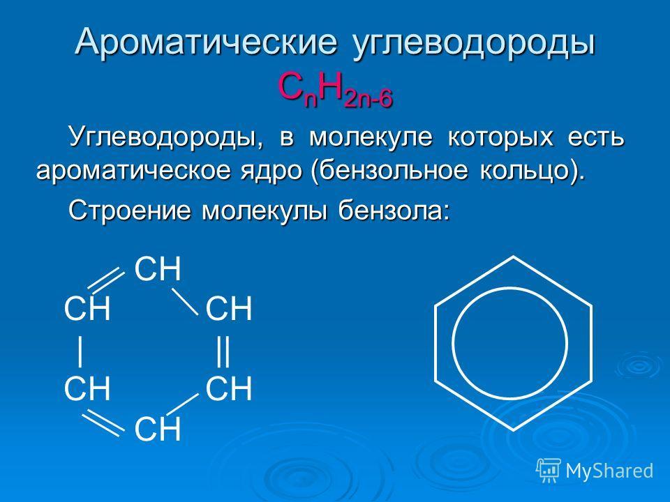 Ароматические углеводороды С n H 2n-6 Углеводороды, в молекуле которых есть ароматическое ядро (бензольное кольцо). Строение молекулы бензола: CH      CH