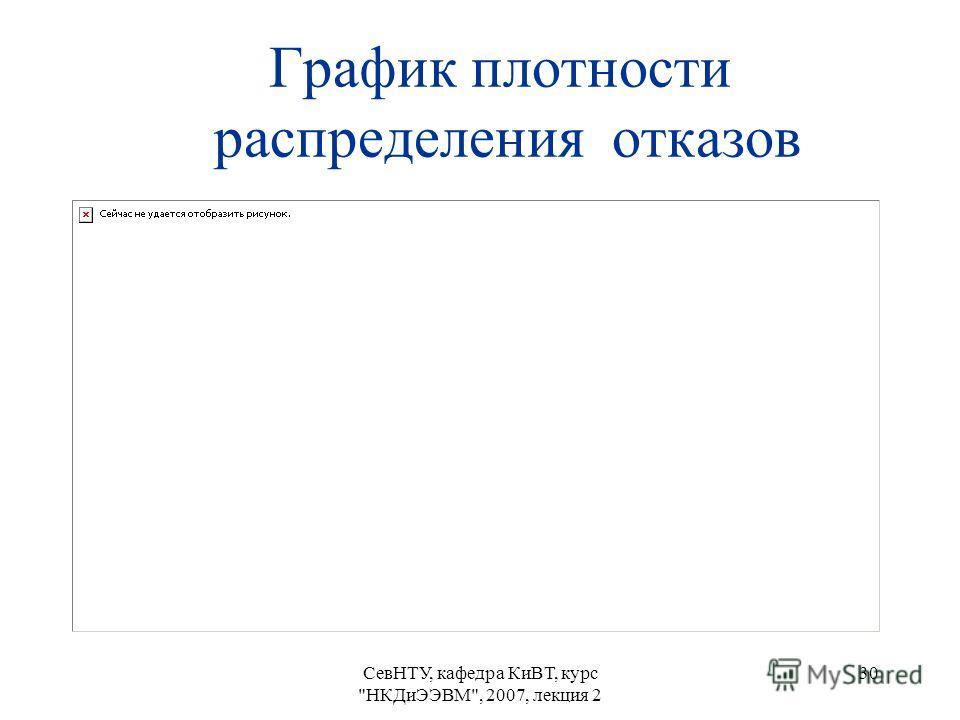 СевНТУ, кафедра КиВТ, курс НКДиЭЭВМ, 2007, лекция 2 30 График плотности распределения отказов