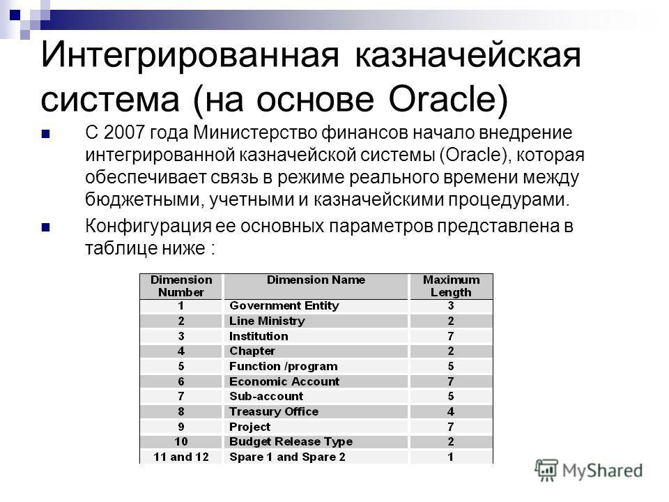 Интегрированная казначейская система (на основе Oracle) С 2007 года Министерство финансов начало внедрение интегрированной казначейской системы (Oracle), которая обеспечивает связь в режиме реального времени между бюджетными, учетными и казначейскими