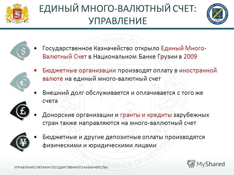 ЕДИНЫЙ МНОГО-ВАЛЮТНЫЙ СЧЕТ: УПРАВЛЕНИЕ Государственное Казначейство открыло Единый Много- Валютный Счет в Национальном Банке Грузии в 2009 Бюджетные организации производят оплату в иностранной валюте на единый много-валютный счет Внешний долг обслужи
