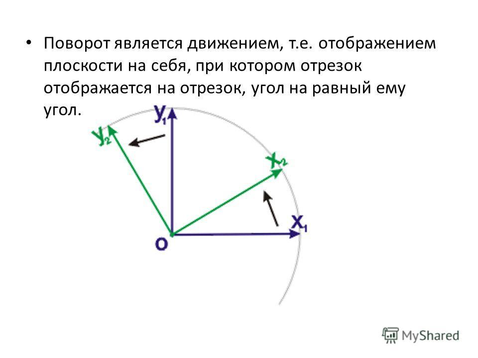 Доклад по геометрии на тему поворот 9304