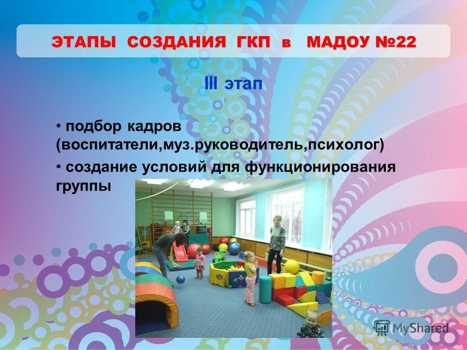 ЭТАПЫ СОЗДАНИЯ ГКП в МАДОУ 22 III этап подбор кадров (воспитатели,муз.руководитель,психолог) создание условий для функционирования группы