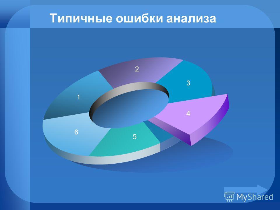 Типичные ошибки анализа 1 2 3 4 5 6