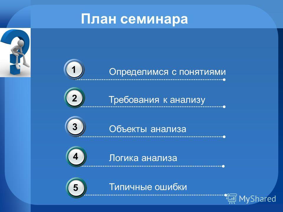План семинара Определимся с понятиями 1 Требования к анализу Объекты анализа Логика анализа 2 3 45 Типичные ошибки