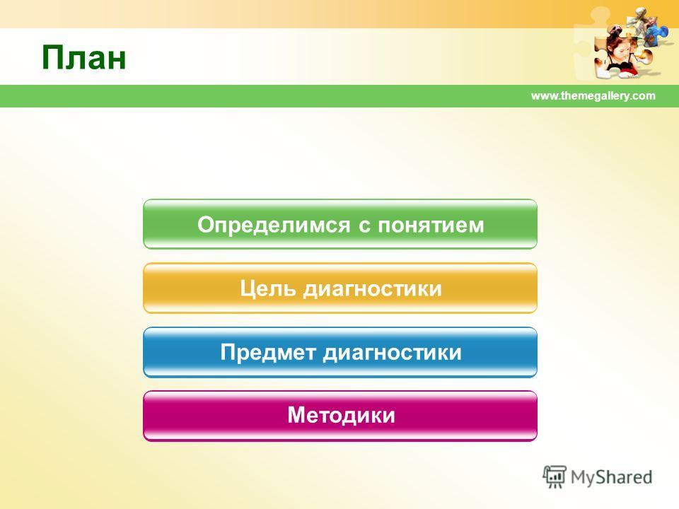 www.themegallery.com План Определимся с понятием Цель диагностики Предмет диагностики Методики