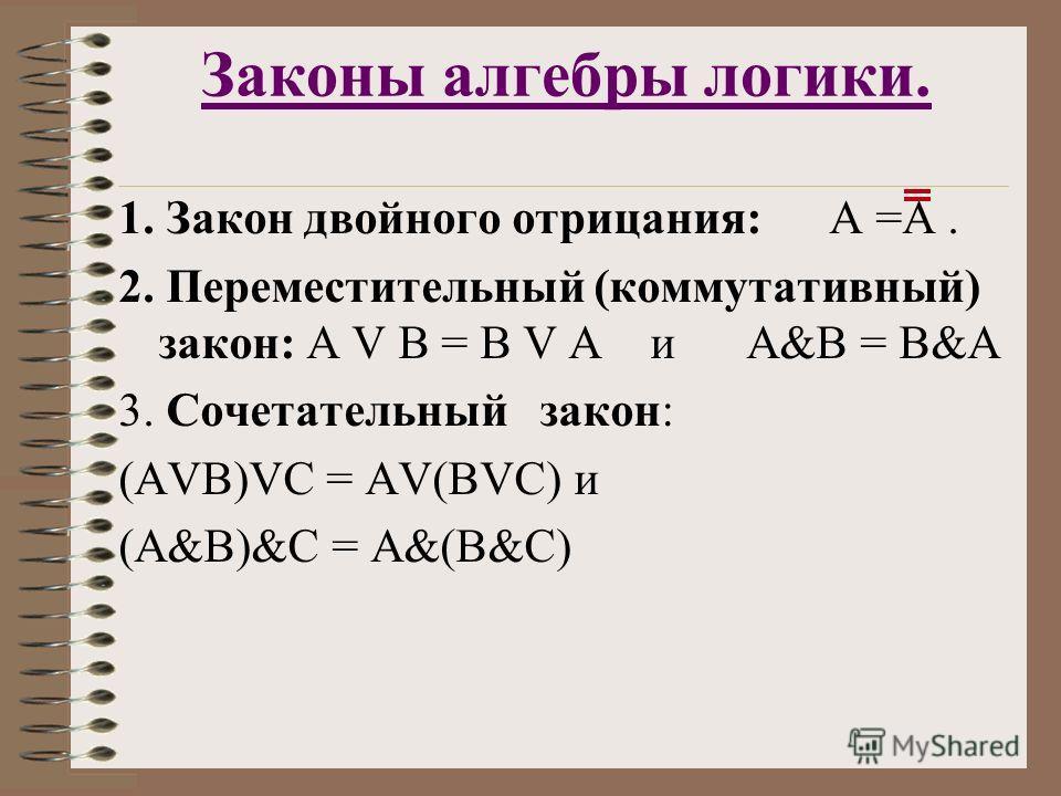 Законы алгебры логики. 1. Закон двойного отрицания: А =А. 2. Переместительный (коммутативный) закон: A V B = B V A и A&B = B&A 3. Сочетательный закон: (AVB)VC = AV(BVC) и (A&B)&C = A&(B&C)