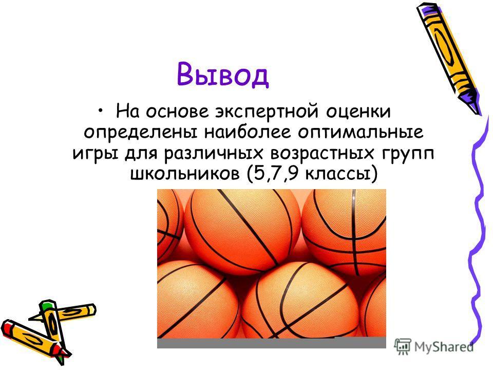 Вывод На основе экспертной оценки определены наиболее оптимальные игры для различных возрастных групп школьников (5,7,9 классы)