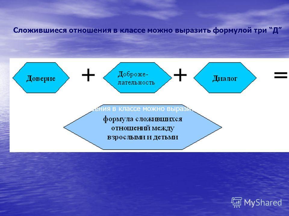Сложившиеся отношения в классе можно выразить формулой три Д Сложившиеся отношения в классе можно выразить формулой три Д