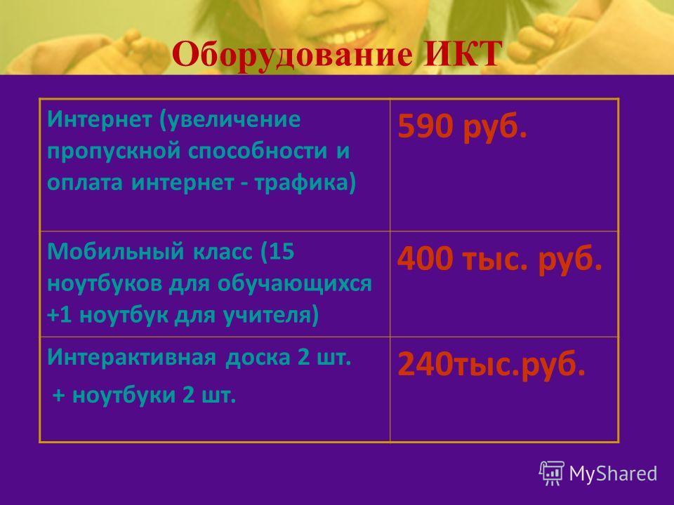 Оборудование ИКТ Интернет (увеличение пропускной способности и оплата интернет - трафика) 590 руб. Мобильный класс (15 ноутбуков для обучающихся +1 ноутбук для учителя) 400 тыс. руб. Интерактивная доска 2 шт. + ноутбуки 2 шт. 240тыс.руб.