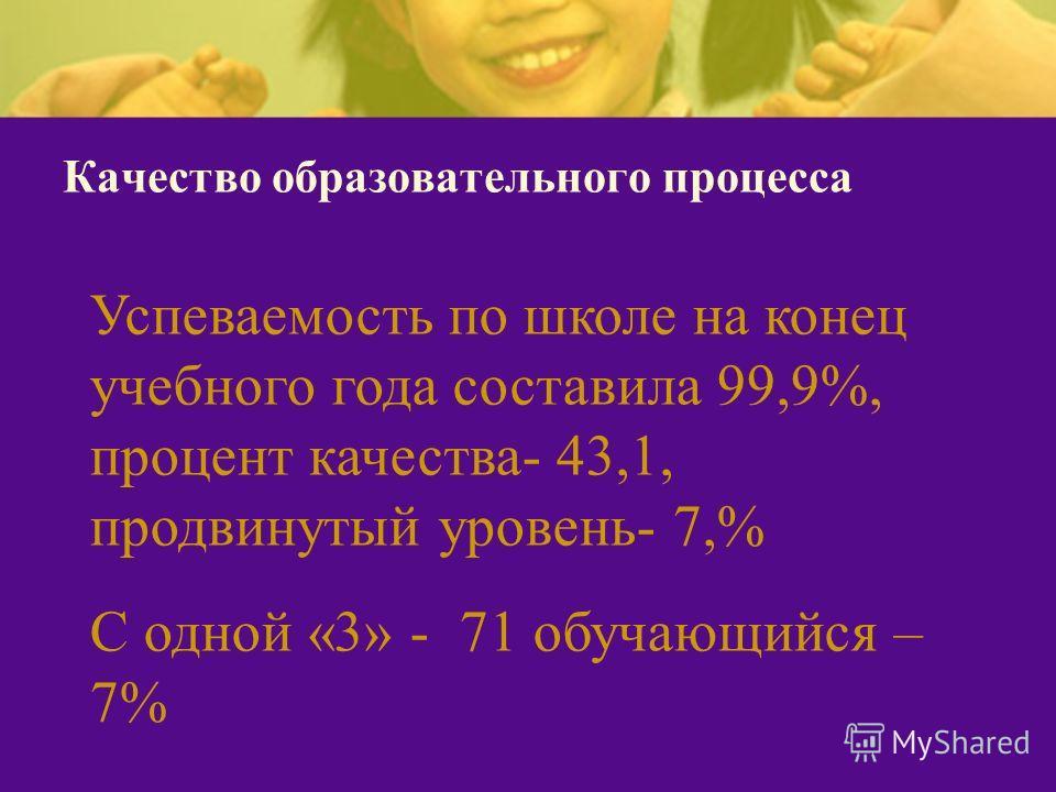 Качество образовательного процесса Успеваемость по школе на конец учебного года составила 99,9%, процент качества- 43,1, продвинутый уровень- 7,% С одной «3» - 71 обучающийся – 7%