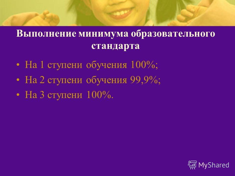 Выполнение минимума образовательного стандарта На 1 ступени обучения 100%; На 2 ступени обучения 99,9%; На 3 ступени 100%.