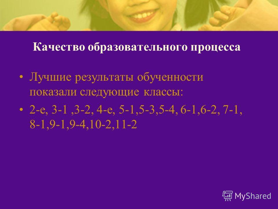 Качество образовательного процесса Лучшие результаты обученности показали следующие классы: 2-е, 3-1,3-2, 4-е, 5-1,5-3,5-4, 6-1,6-2, 7-1, 8-1,9-1,9-4,10-2,11-2