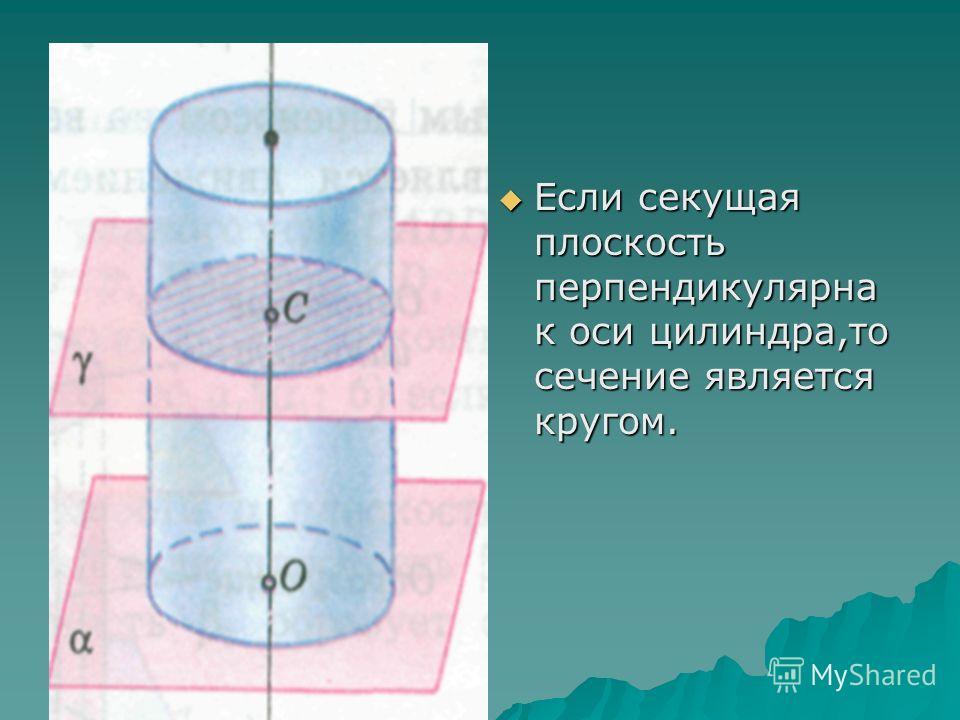 Если секущая плоскость перпендикулярна к оси цилиндра,то сечение является кругом. Если секущая плоскость перпендикулярна к оси цилиндра,то сечение является кругом.