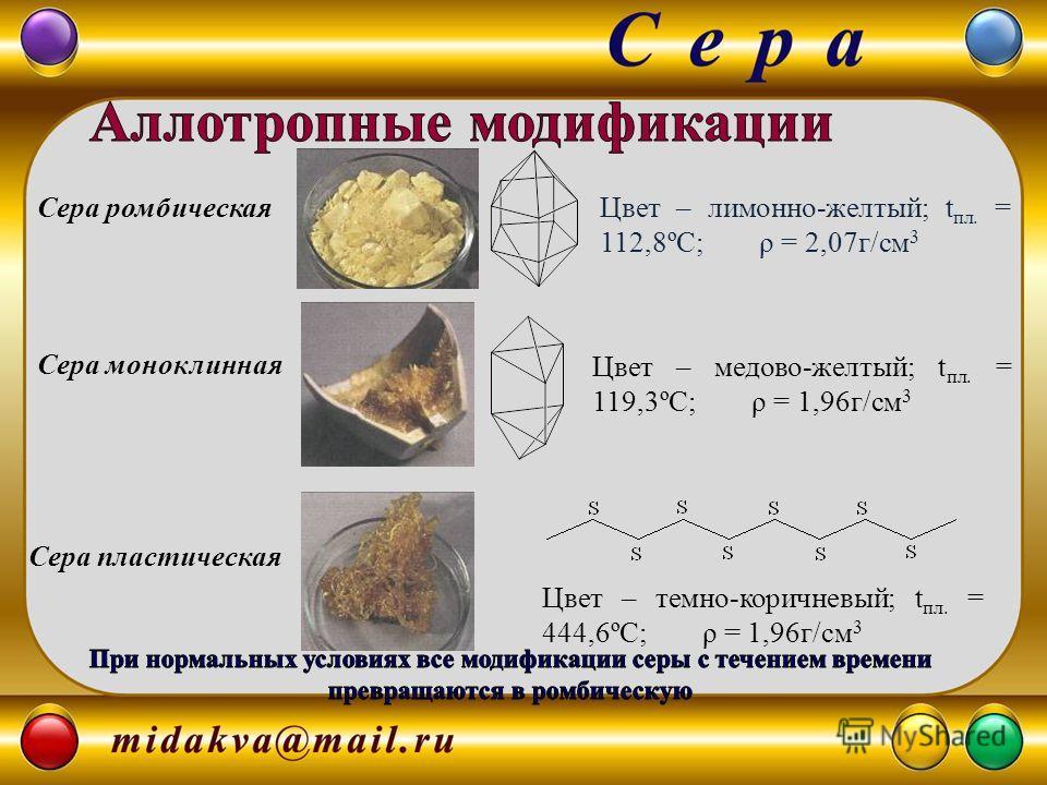 Сера ромбическая Сера пластическая Сера моноклинная Цвет – лимонно-желтый; t пл. = 112,8ºС; ρ = 2,07г/см 3 Цвет – медово-желтый; t пл. = 119,3ºС; ρ = 1,96г/см 3 Цвет – темно-коричневый; t пл. = 444,6ºС; ρ = 1,96г/см 3