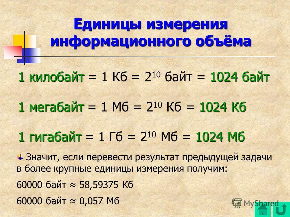 1 килобайт1024 байт 1 килобайт = 1 Кб = 2 10 байт = 1024 байт 1 мегабайт1024 Кб 1 мегабайт = 1 Мб = 2 10 Кб = 1024 Кб 1 гигабайт1024 Мб 1 гигабайт = 1 Гб = 2 10 Мб = 1024 Мб Единицы измерения информационного объёма Значит, если перевести результат пр