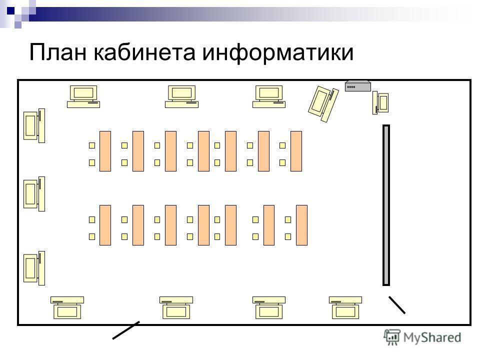 План кабинета информатики