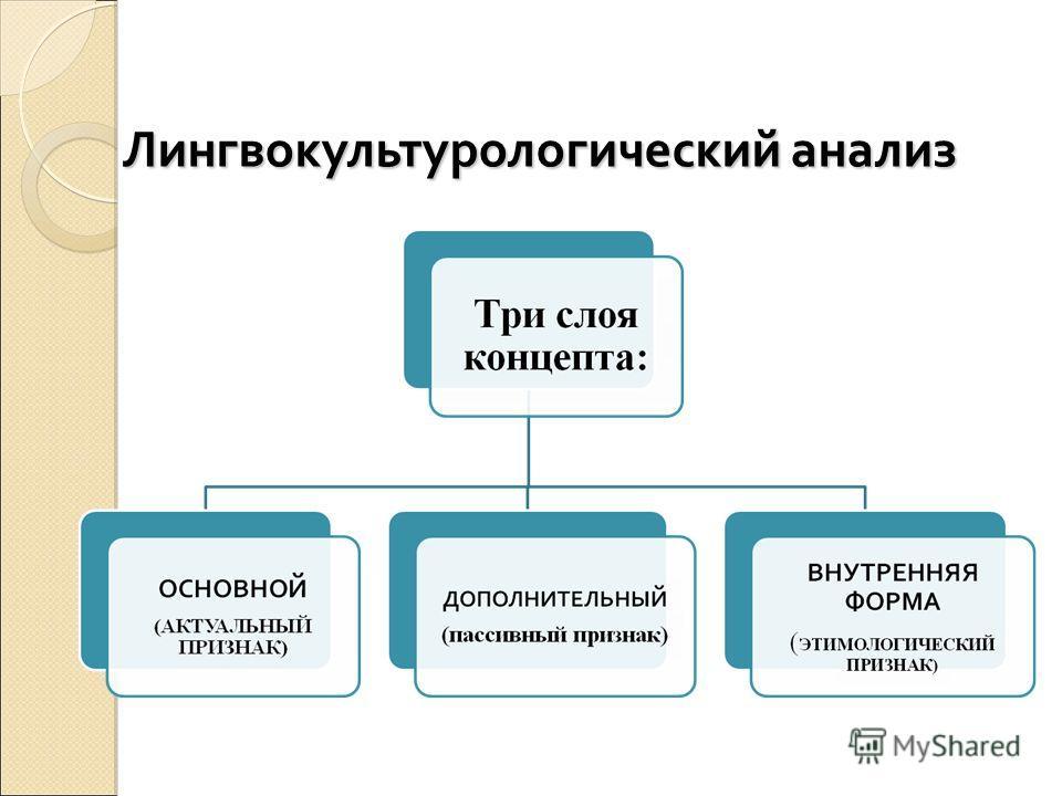 Лингвокультурологический анализ Лингвокультурологический анализ