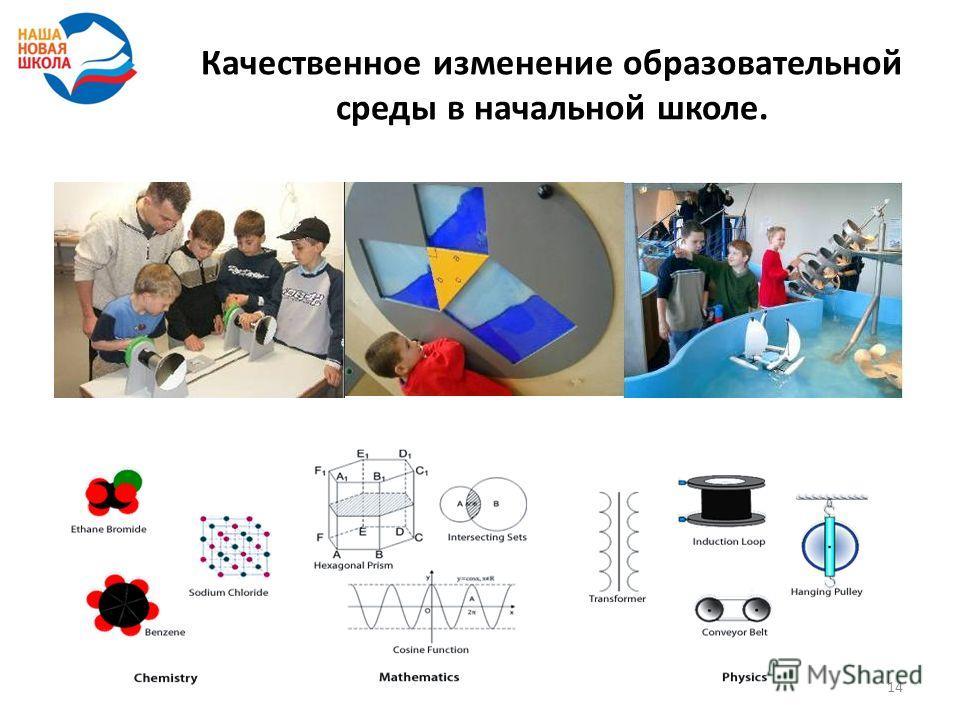 Качественное изменение образовательной среды в начальной школе. 14