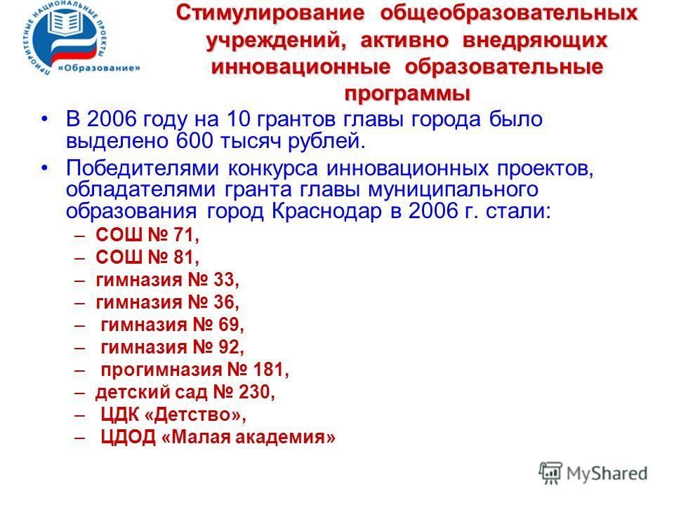 Общеобразовательные учреждения, активно внедряющих инновационные образовательные программы В муниципальном образовании город Краснодар с 1999 г. действует сеть экспериментальных площадок. В 1999 г. в нее входили: 12 образовательных учреждений имеющих