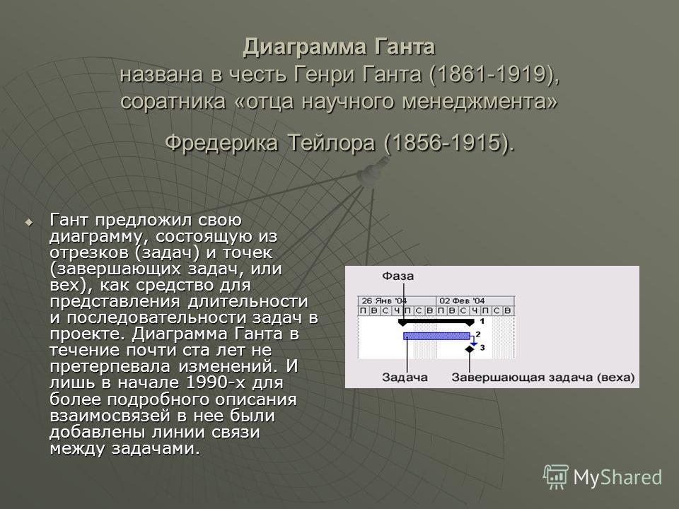 Диаграмма Ганта названа в честь Генри Ганта (1861-1919), соратника «отца научного менеджмента» Фредерика Тейлора (1856-1915). Гант предложил свою диаграмму, состоящую из отрезков (задач) и точек (завершающих задач, или вех), как средство для представ