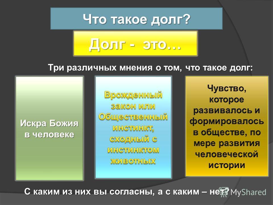 Что такое долг? Долг - это… Искра Божия в человеке Три различных мнения о том, что такое долг: С каким из них вы согласны, а с каким – нет?
