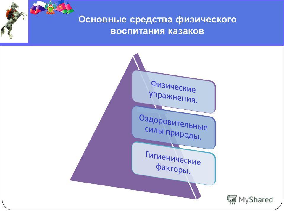 Основные средства физического воспитания казаков