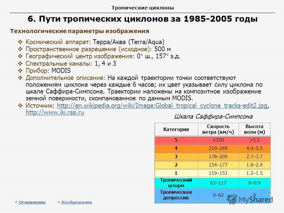 Тропические циклоны Космический аппарат: Терра/Аква (Terra/Aqua) Пространственное разрешение (исходное): 500 м Географический центр изображения: 0° ш., 157° з.д. Спектральные каналы: 1, 4 и 3 Прибор: MODIS Дополнительное описание: На каждой траектори