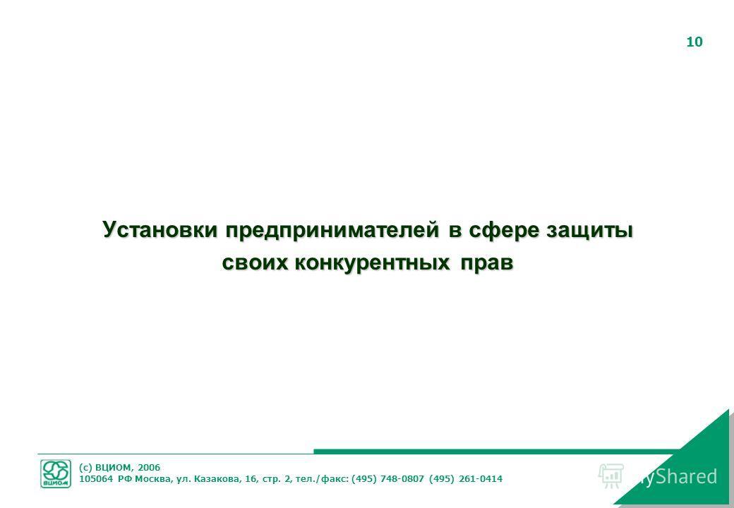 (с) ВЦИОМ, 2006 105064 РФ Москва, ул. Казакова, 16, стр. 2, тел./факс: (495) 748-0807 (495) 261-0414 10 Установки предпринимателей в сфере защиты своих конкурентных прав