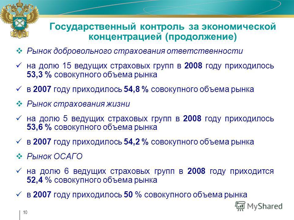 10 Государственный контроль за экономической концентрацией (продолжение) Рынок добровольного страхования ответственности на долю 15 ведущих страховых групп в 2008 году приходилось 53,3 % совокупного объема рынка в 2007 году приходилось 54,8 % совокуп