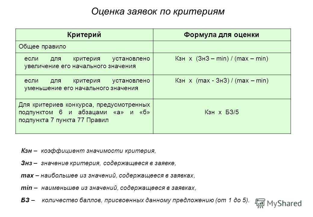 Оценка заявок по критериям КритерийФормула для оценки Общее правило если для критерия установлено увеличение его начального значения Кзн х (ЗнЗ – min) / (max – min) если для критерия установлено уменьшение его начального значения Кзн х (max - ЗнЗ) /