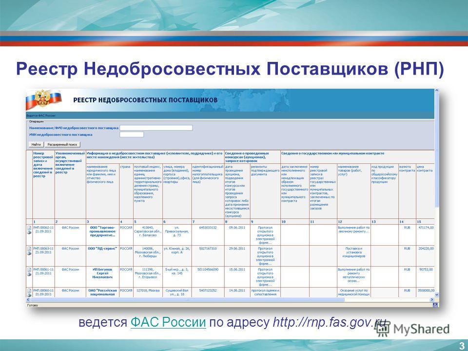 Реестр Недобросовестных Поставщиков (РНП) ведется ФАС России по адресу http://rnp.fas.gov.ruФАС России 3