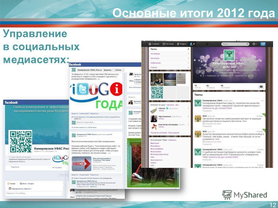 Основные итоги 2012 года 12 Управление в социальных медиасетях: