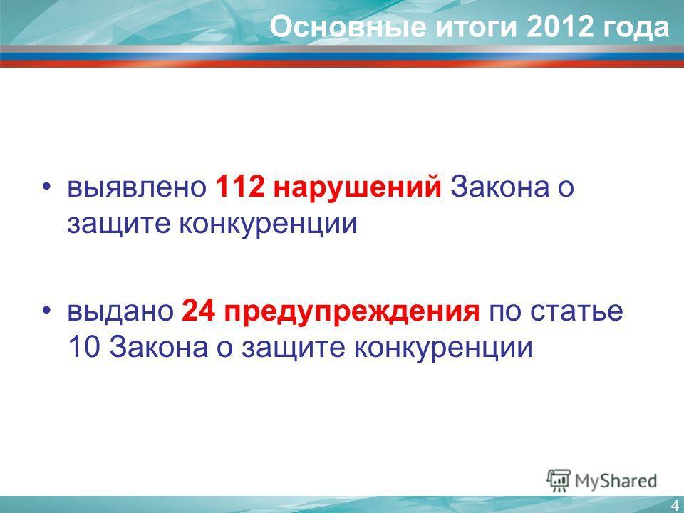 Основные итоги 2012 года выявлено 112 нарушений Закона о защите конкуренции выдано 24 предупреждения по статье 10 Закона о защите конкуренции 4