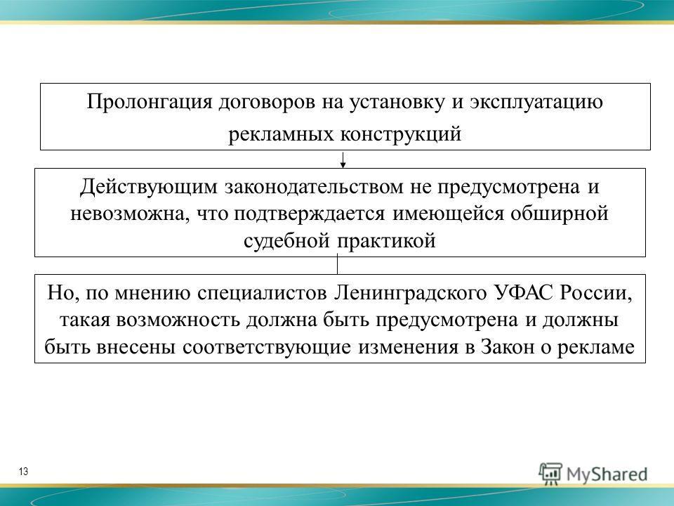 13 Пролонгация договоров на установку и эксплуатацию рекламных конструкций Действующим законодательством не предусмотрена и невозможна, что подтверждается имеющейся обширной судебной практикой Но, по мнению специалистов Ленинградского УФАС России, та