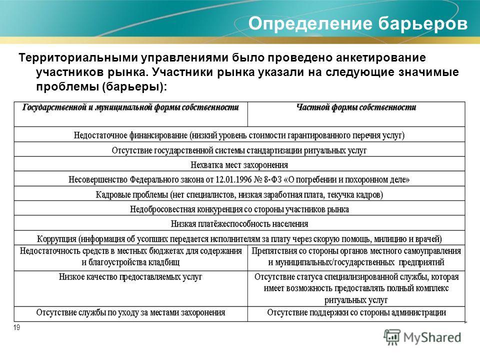 19 Территориальными управлениями было проведено анкетирование участников рынка. Участники рынка указали на следующие значимые проблемы (барьеры): Определение барьеров