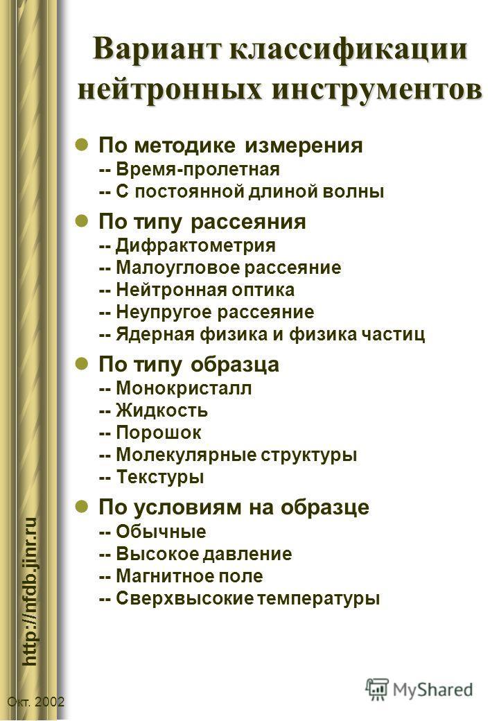 :// http://nfdb.jinr.ru Окт. 2002 Вариант классификации нейтронных инструментов По методике измерения -- Время-пролетная -- С постоянной длиной волны По типу рассеяния -- Дифрактометрия -- Малоугловое рассеяние -- Нейтронная оптика -- Неупругое рассе