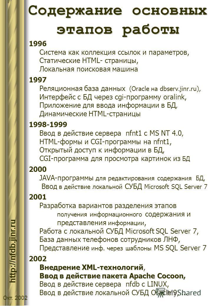 :// http://nfdb.jinr.ru Окт. 2002 Содержание основных этапов работы 1996 Система как коллекция ссылок и параметров, Статические HTML- страницы, Локальная поисковая машина 1997 Реляционная база данных (Oracle на dbserv.jinr.ru), Интерфейс с БД через c