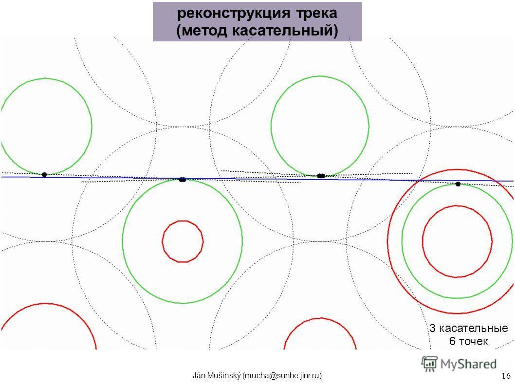 Ján Mušinský (mucha@sunhe.jinr.ru) 16 реконструкция трека (метод касательный) 3 касательные 6 точек