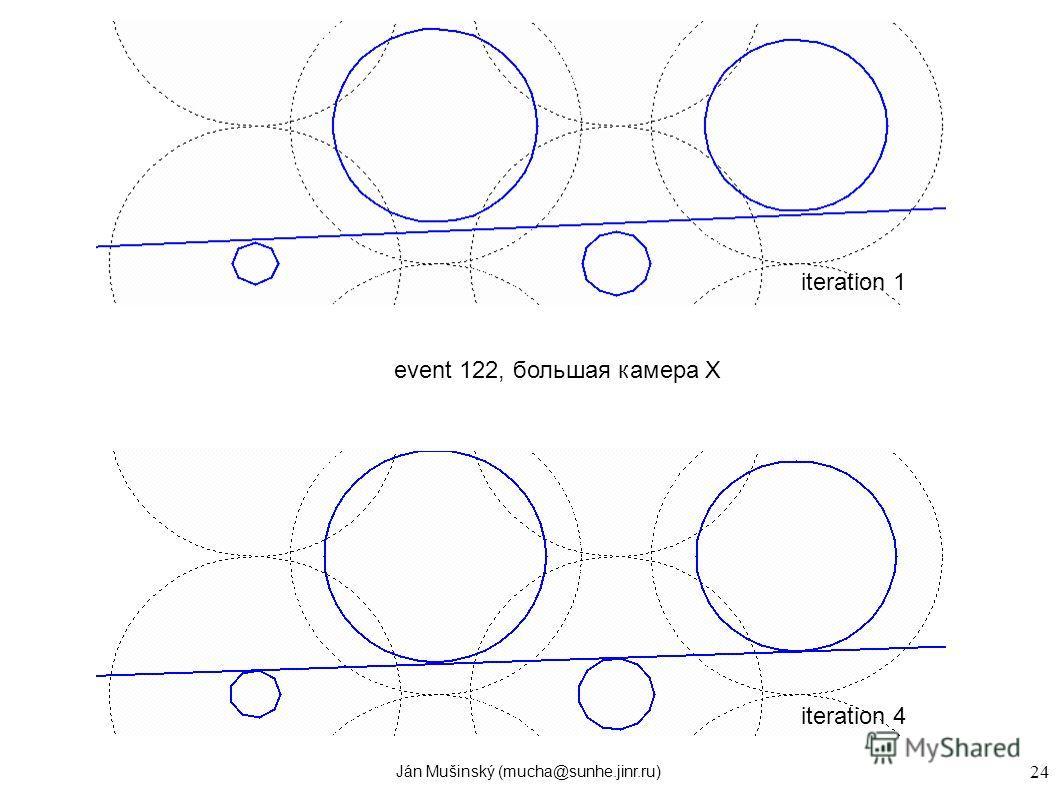 Ján Mušinský (mucha@sunhe.jinr.ru) 24 event 122, большая камера X iteration 1 iteration 4