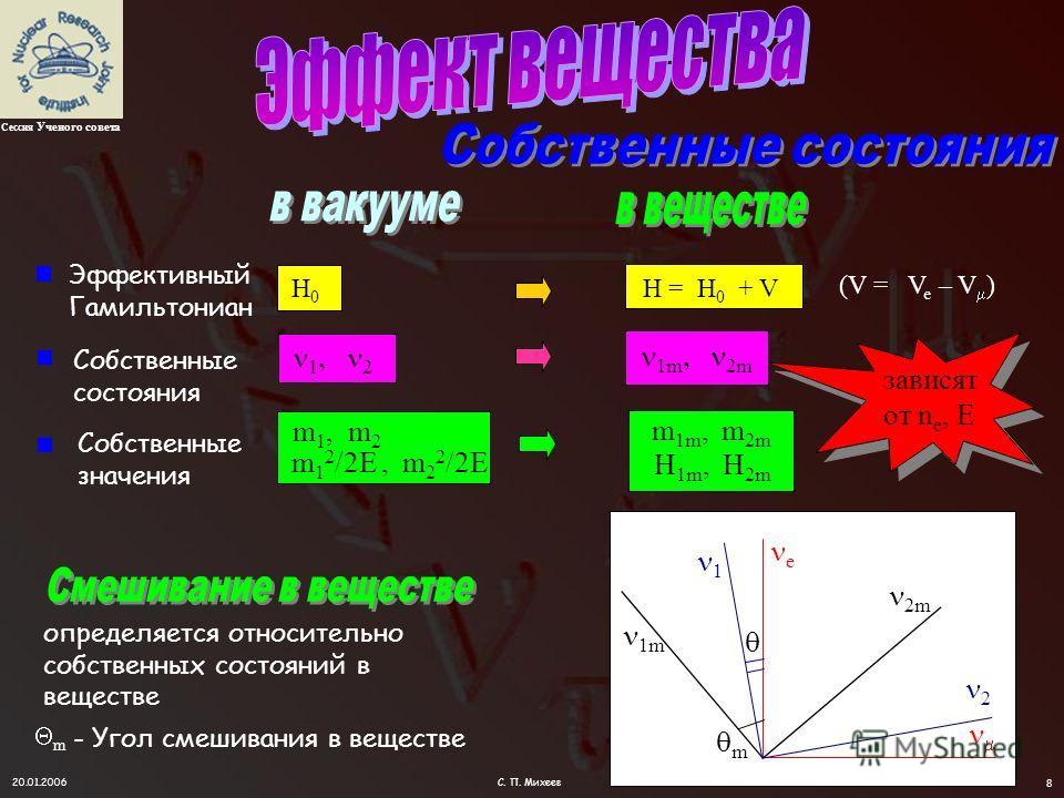 20.01.2006С. П. Михеев 7 Упругое рассеяние вперед Потенциал V e, V e e e e W Коэффициент преломления: n - 1 = V / p V e - V = 2 G F n e Важна разность потенциалов для e и V ~ 10 -13 эВ в Земле при E = 10 MeV ~ 10 -20 в Земле < 10 -18 в Солнце ~ 10 -6