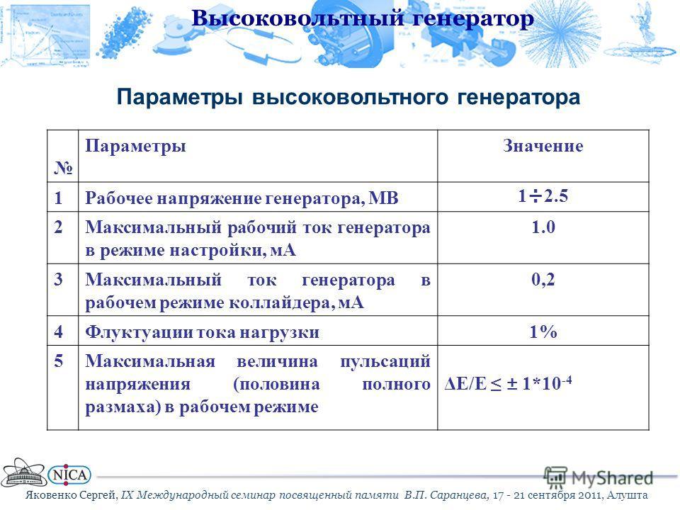 ПараметрыЗначение 1Рабочее напряжение генератора, МВ1÷2.5 2Максимальный рабочий ток генератора в режиме настройки, мА 1.0 3Максимальный ток генератора в рабочем режиме коллайдера, мА 0,2 4Флуктуации тока нагрузки1% 5Максимальная величина пульсаций на