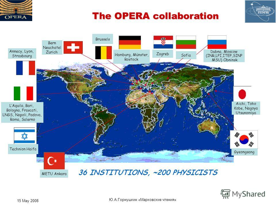 15 May 2008 Ю. А. Горнушкин « Марковские чтения » The OPERA collaboration 36 INSTITUTIONS, ~200 PHYSICISTS Annecy, Lyon, Strasbourg Dubna, Moscow (INR,LPI,ITEP,SINP MSU) Obninsk Zagreb LAquila, Bari, Bologna, Frascati, LNGS, Napoli, Padova, Roma, Sal