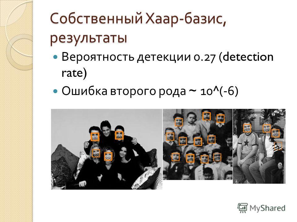 Собственный Хаар - базис, результаты Вероятность детекции 0.27 (detection rate) Ошибка второго рода ~ 10^(-6)