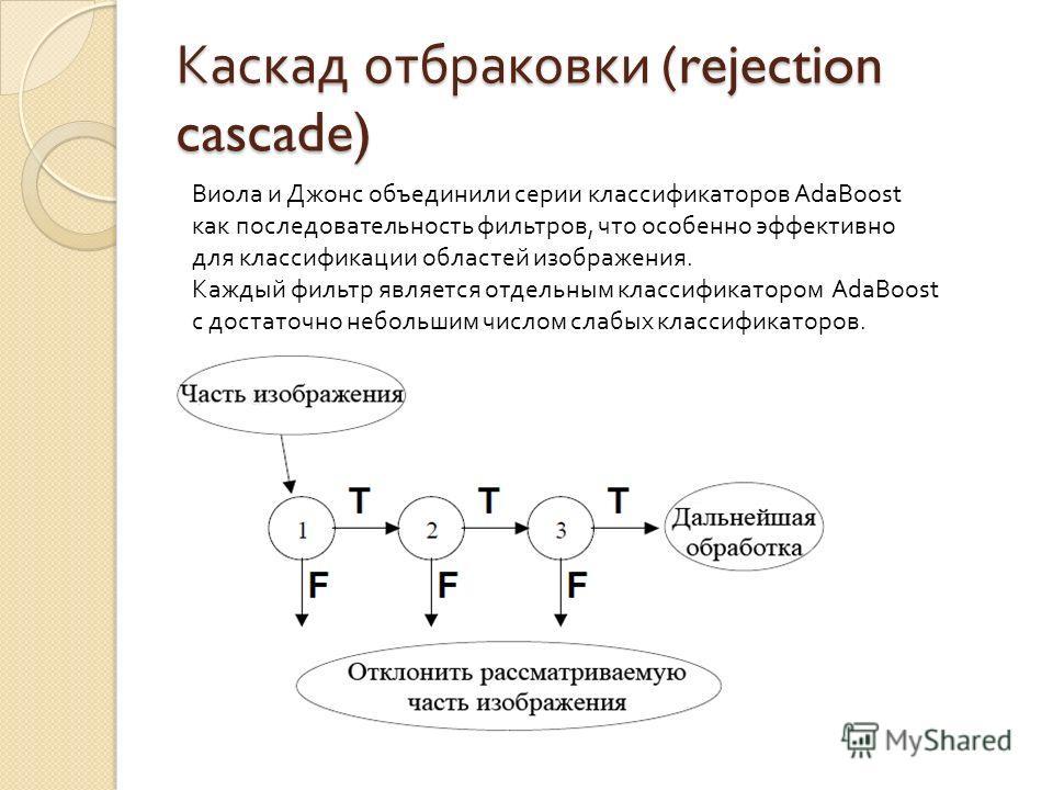 Каскад отбраковки (rejection cascade) Виола и Джонс объединили серии классификаторов AdaBoost как последовательность фильтров, что особенно эффективно для классификации областей изображения. Каждый фильтр является отдельным классификатором AdaBoost с